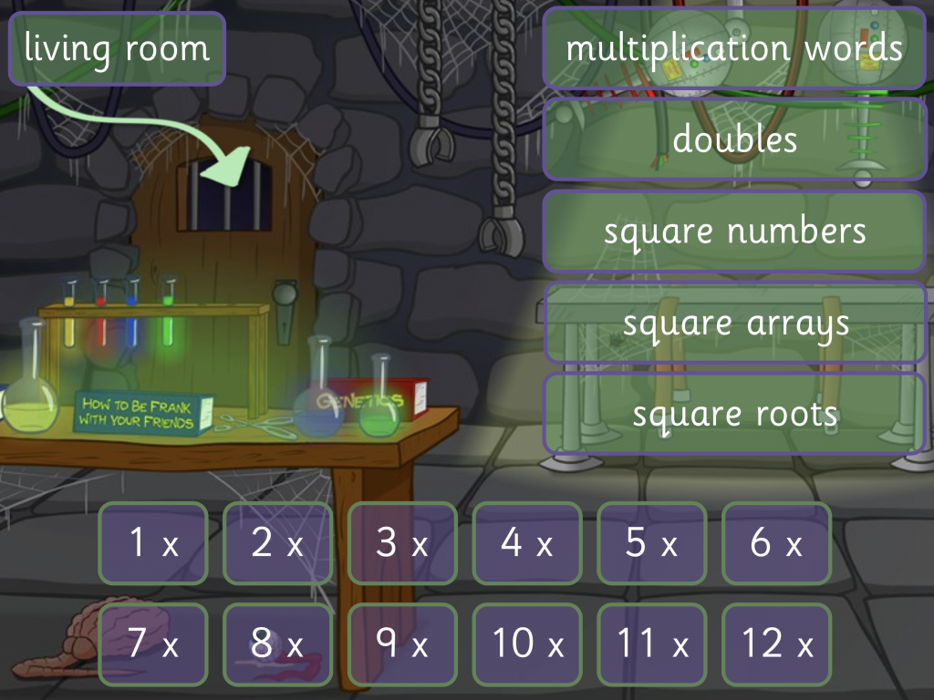 All multiplication concepts tested