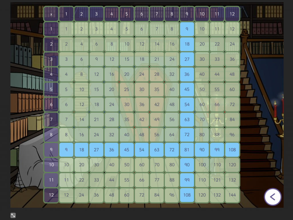 Interactive times table grid